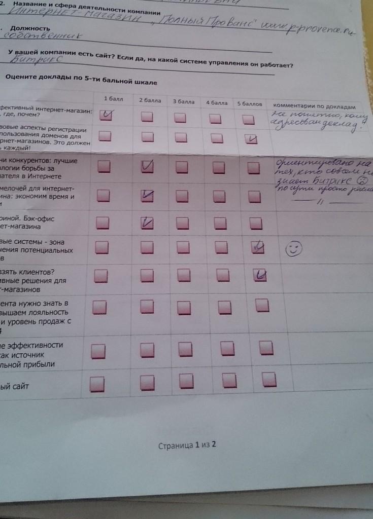 оценка доклада