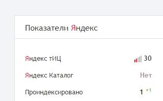 2015-05-31 08-49-59 Анализ сайта chromosapiens.ru. ТиЦ  30, PageRank  1. Подробная аналитика и посещаемость чромосапиенс.ру