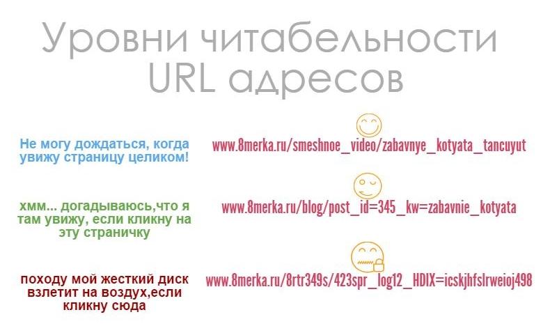 читабельность seo url